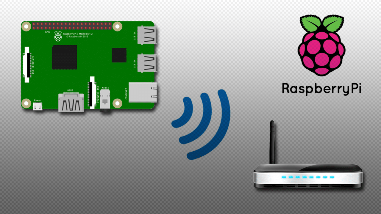 How To Setup An Lcd On The Raspberry Pi And Program It With C Wiringpi H Functions 2 Set Up Wifi