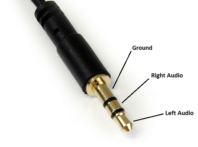 how to hack a headphone jack for dual car stereo wiring depending on the type of plug, you may have access to the pins inside the connector's housing the wires are connected to the pins of the plug like this