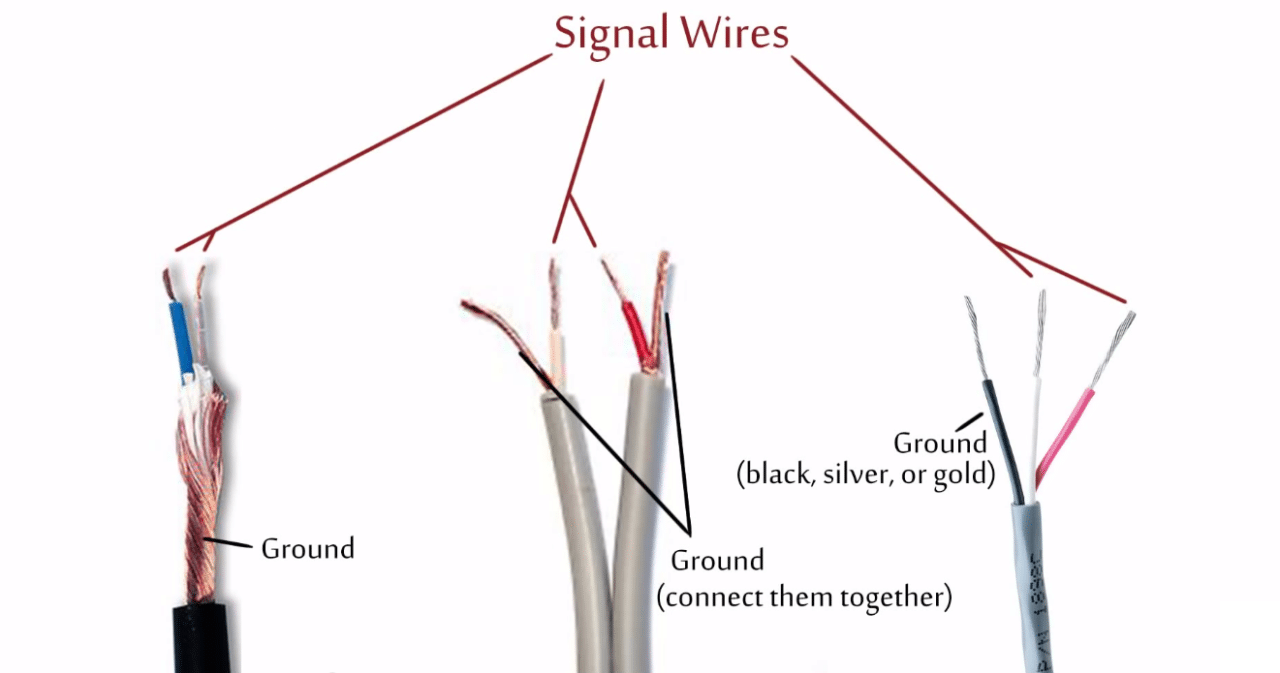 check the image below to see which wires are audio signal wires and which  are ground wires in the most common trs wiring schemes (image courtesy of  diy