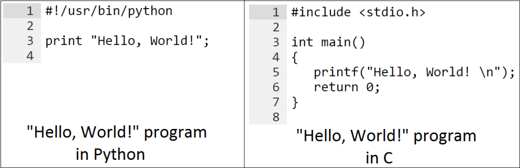 Hello World Program in Python vs C Programming
