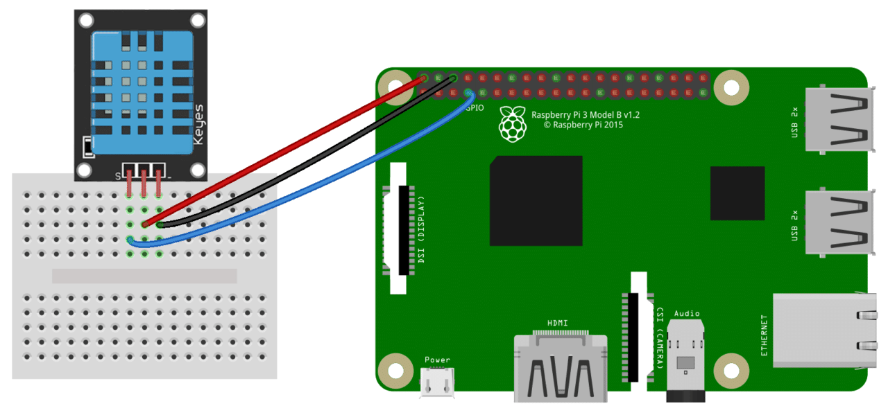 how to set up the dht humidity sensor on the raspberry pi wiring for ssh terminal output