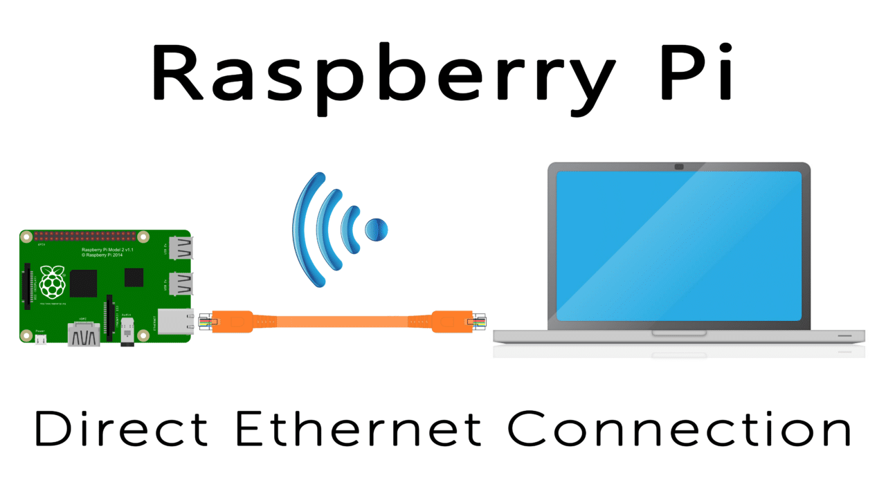 How To Connect A Raspberry Pi Directly With An Ethernet Cable Rj45 Connector Wiring Diagram On Pc