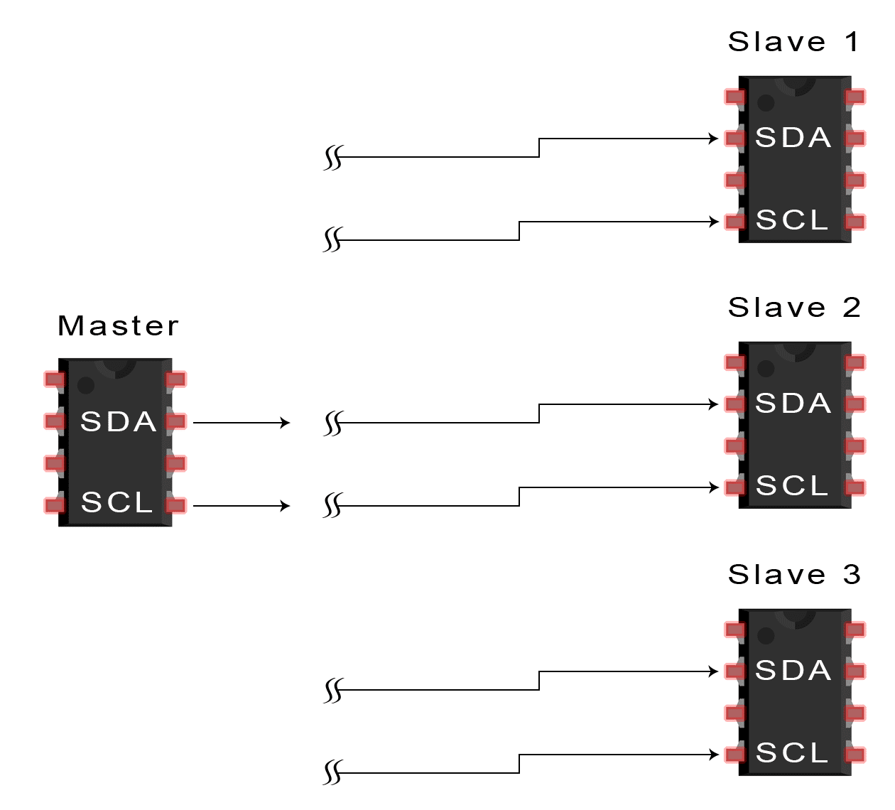 Basics Of The I2c Communication Protocol Wiring Diagramsfor Both Types Transfer Casesand Your Transmission Master Sends Start Condition To Every Connected Slave By Switching Sda Line From A High Voltage Level Low Before