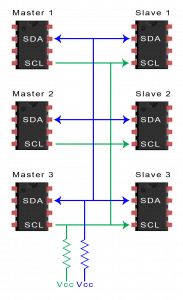 Introduction to I2C - Multiple Masters Multiple Slaves 2