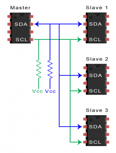 Introduction to I2C - Single Master Multiple Slaves