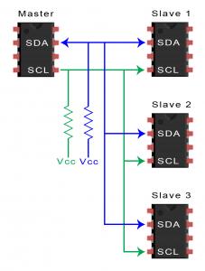 Introduction to I2C - Single Master Multiple Slaves