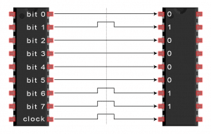 Introduction to SPI - Parallel Transmission of One Byte