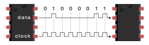 Introduction to SPI - Serial Transmission of one byte