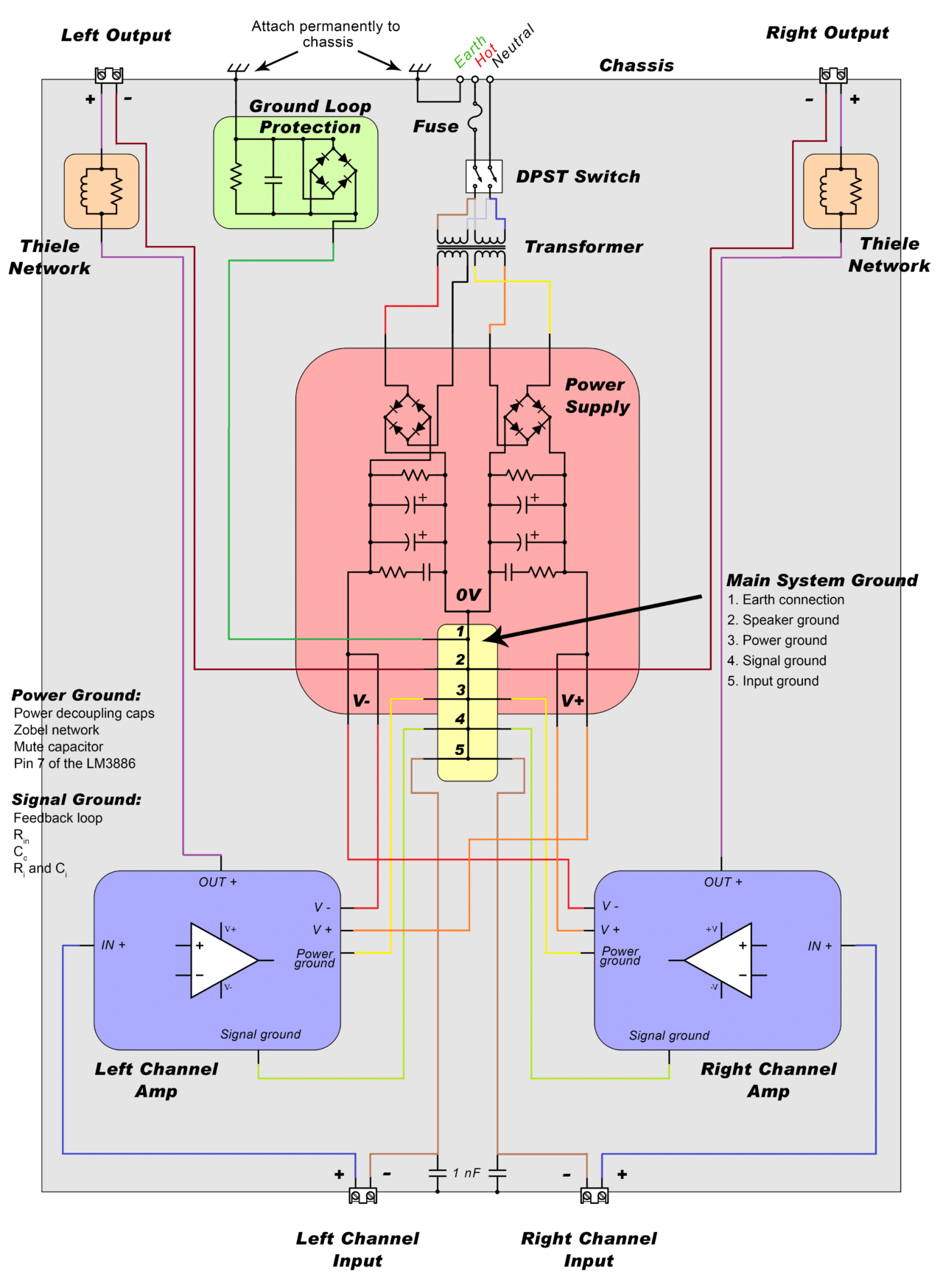 A Complete Guide To Design And Build Hi Fi Lm3886 Amplifier Common Electric Guitar Wiring Diagrams Amplified Parts The Layout Is Just As Important Pcb Grounding Use Diagram Below For Various Together