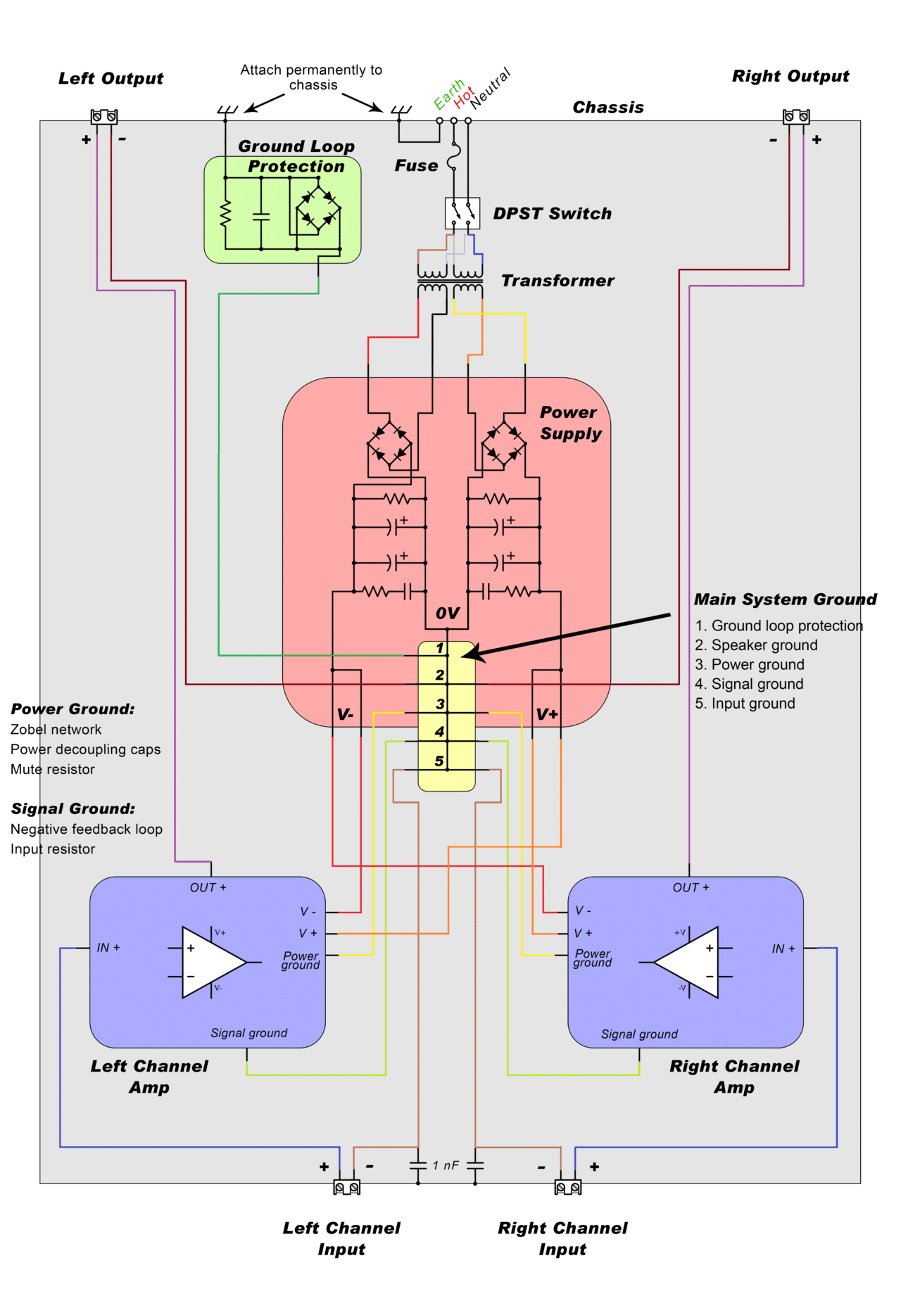Amp Wiring Diagram : How to design and build an amplifier with the tda