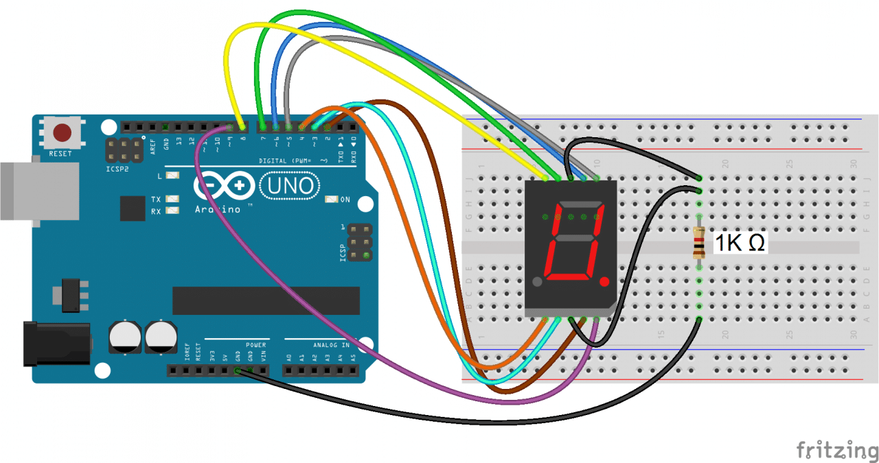 how to set up 7 segment displays on the arduino circuit basicsto an arduino is pretty easy this diagram shows how to connect a single digit 5161as display (notice the 1k ohm current limiting resistor connected in