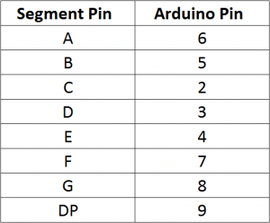 Arduino 7-Segment Display Tutorial - Pin Connections Table