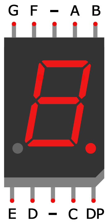 Arduino 7-Segment Display Tutorial - Pin Diagram