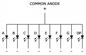Arduino-7-Segment-Tutorial-Common-Anode-Schematic-300x192  Pin Seven Segment Display Datasheet on how looks, 8051 using keil, help msp430, connection diagram,