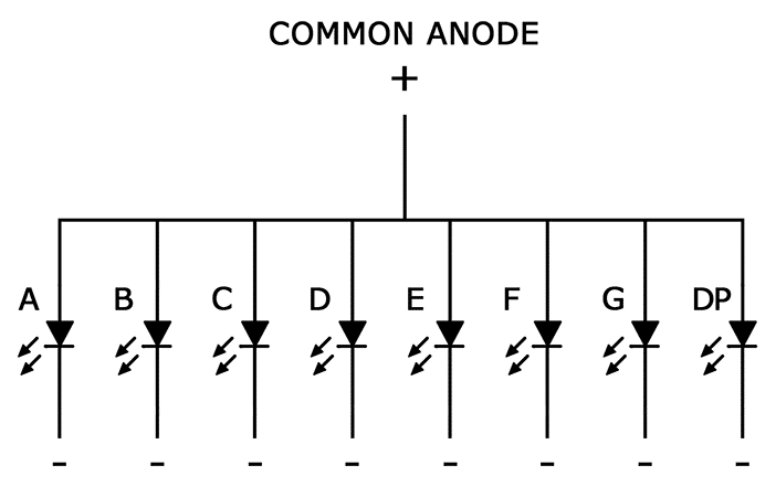 Arduino 7-Segment Tutorial - Common Anode Schematic