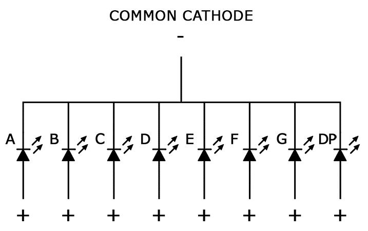 Arduino 7-Segment Tutorial - Common Cathode Schematic