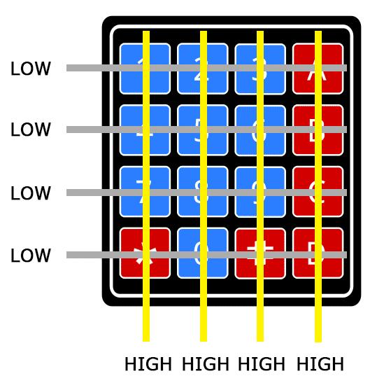 Arduino Keypad Tutorial - How the Keypad Works STEP 1