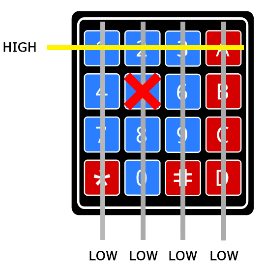 Arduino Keypad Tutorial - How the Keypad Works STEP 3