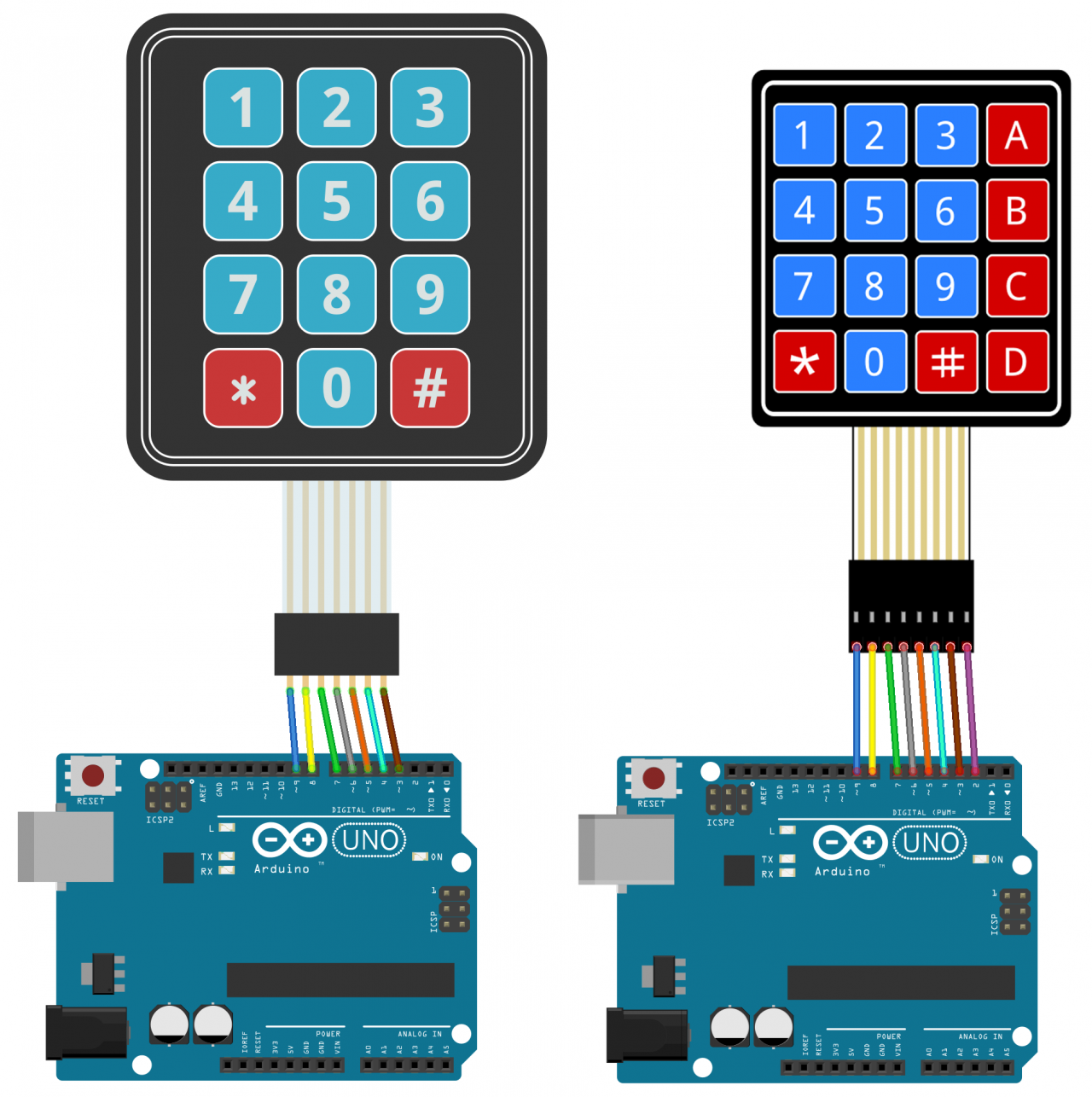 follow the diagrams below to connect the keypad to an arduino uno,  depending on whether you have a 3x4 or 4x4 keypad: