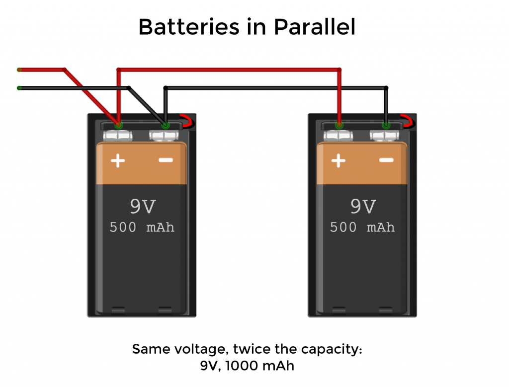 What is Voltage - Batteries in Parallel
