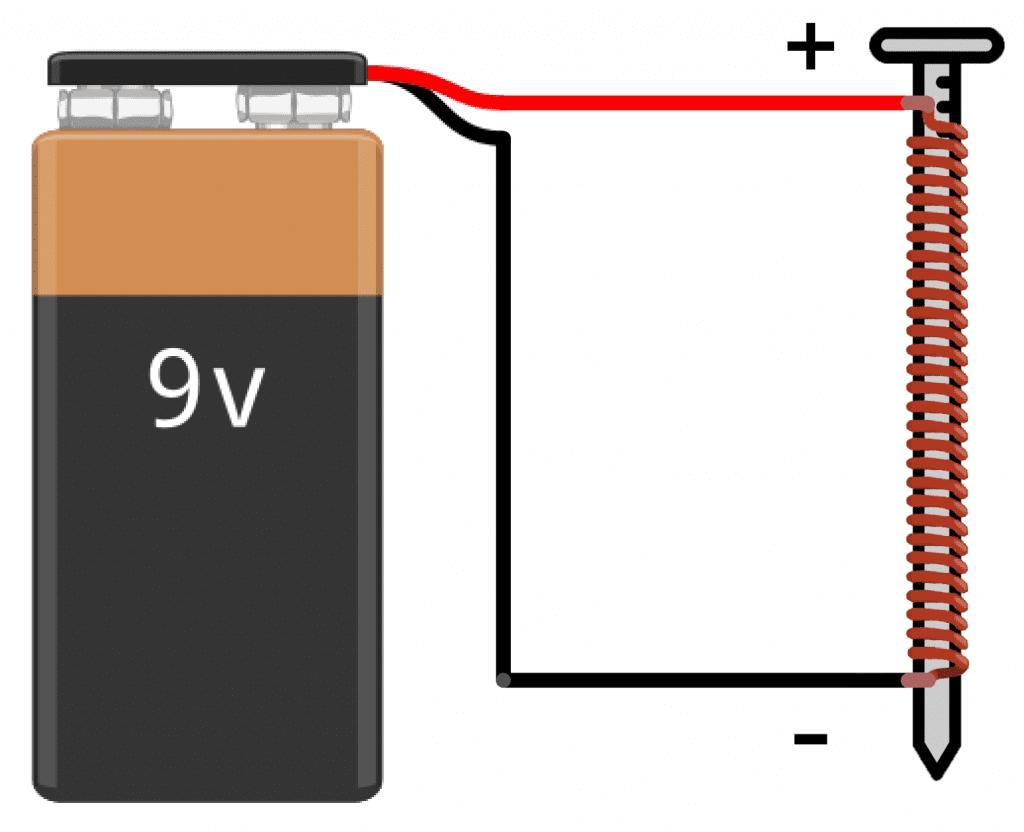 DIY Electromagnet