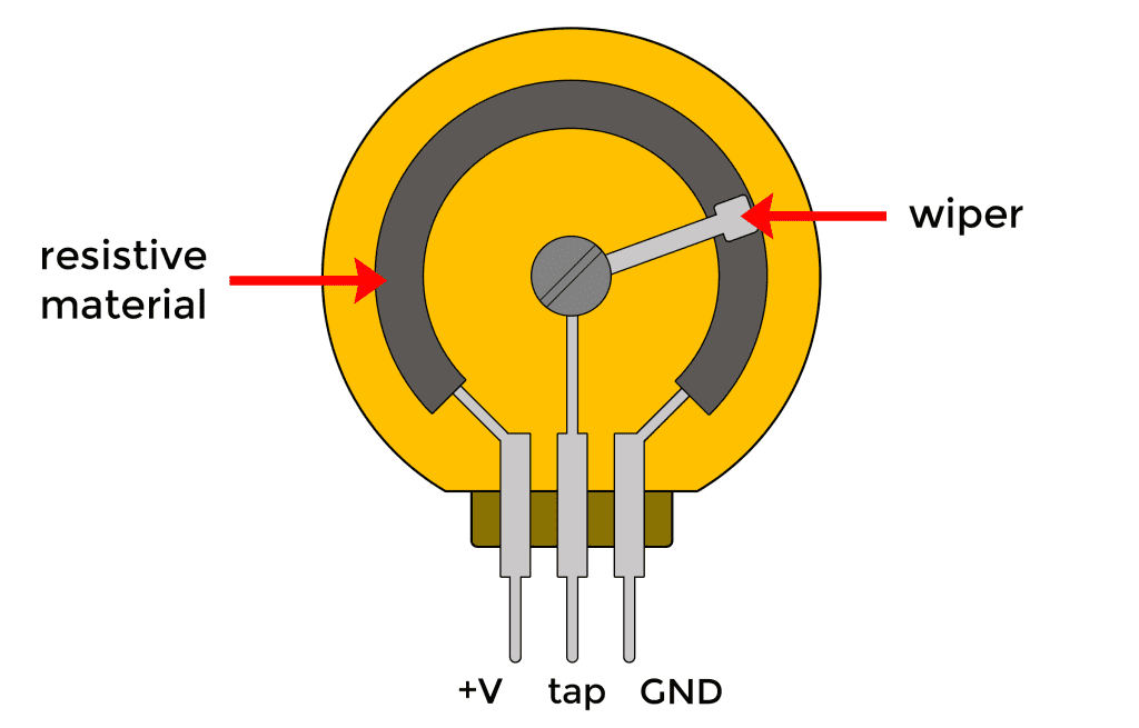 How a Potentiometer Works.png