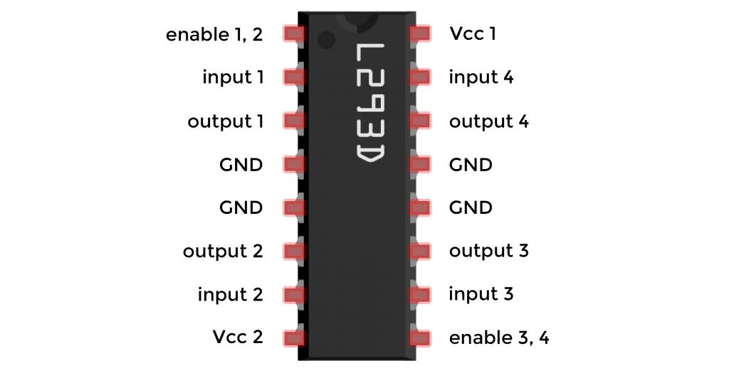 Diagrama de pinos L293D