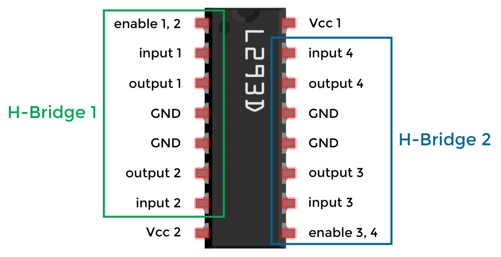 Diagrama de pinos L293D - duas pontes H