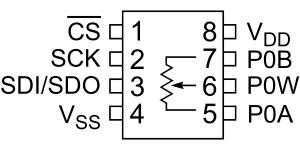 MCP4131-pinout