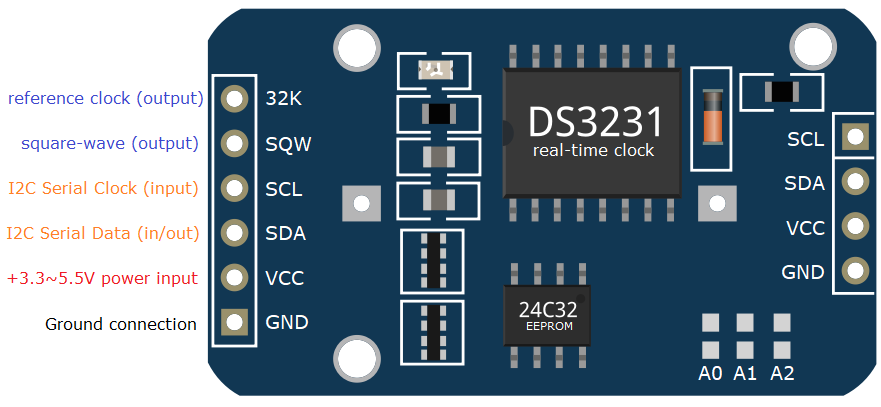 DS3231-real-time-clock-module-pinout