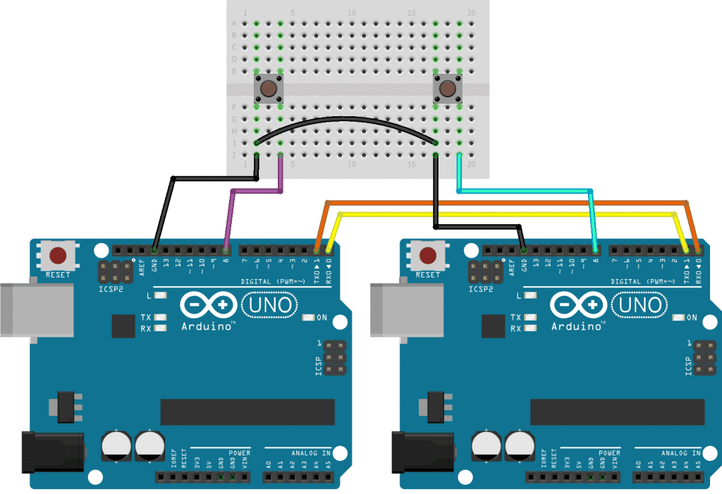 How To Set Up Uart Communication On The Arduino