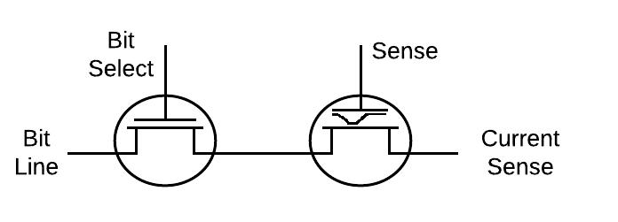 Tipos de memória no Arduino 67