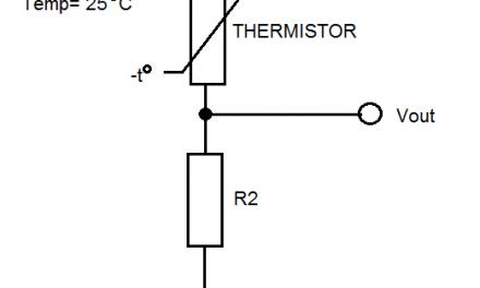 How Resistive Sensors Work