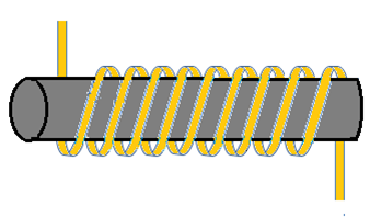 How Electromagnetic Coils Work - Wire Wrapped Around the Coil