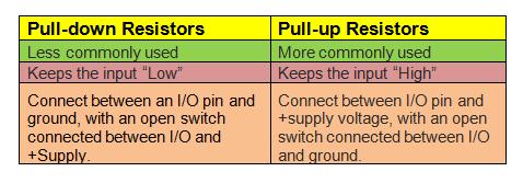 Resistores de pull-up e pull-down - Informações básicas sobre circuitos 5