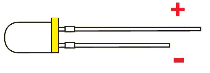 O que são diodos emissores de luz? 1