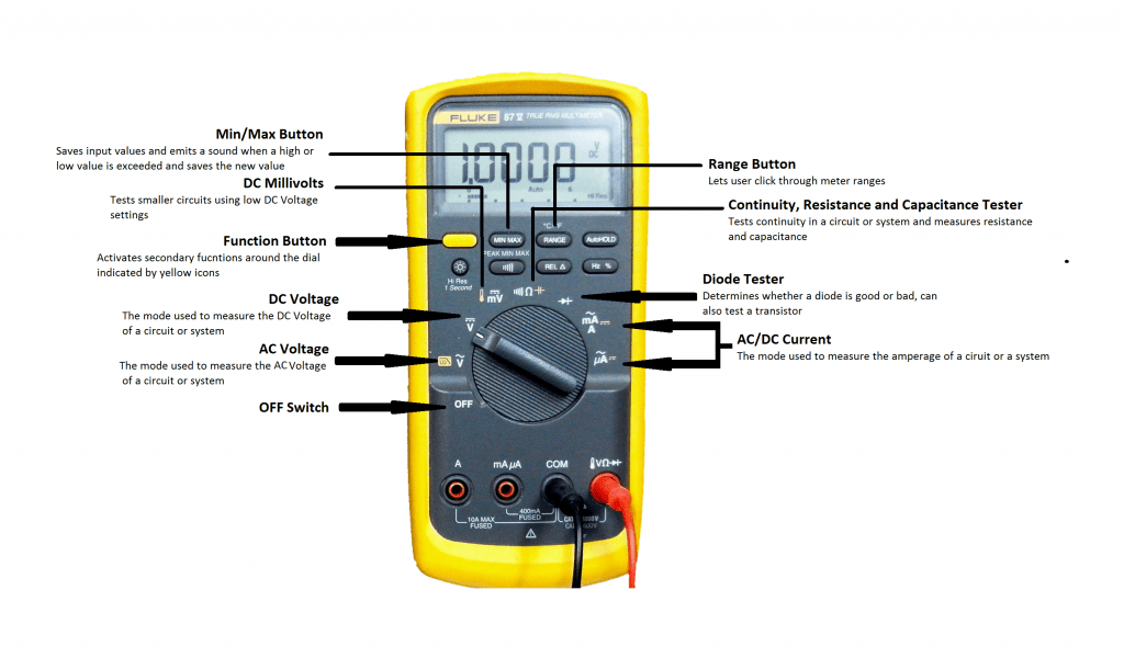 How to Use a Multimeter - Multimeter modes
