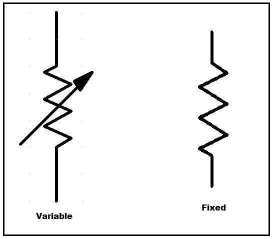 O que é um resistor? - Noções básicas de circuito 1