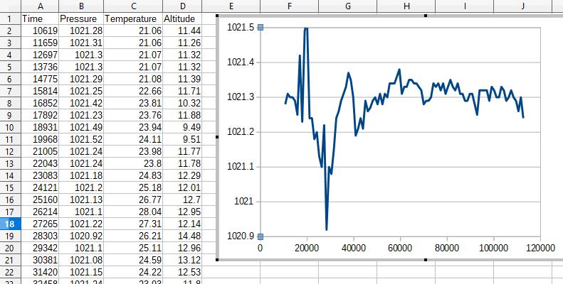 Como gravar dados do Arduino em arquivos em um cartão SD 9