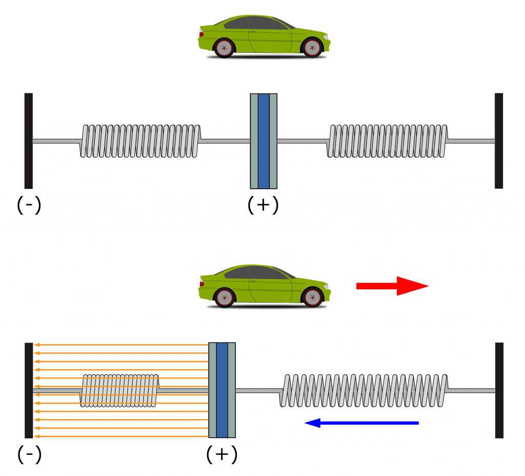 7 Springs with Capacitive Plates with Car plus bottom car and springs and field lines.png