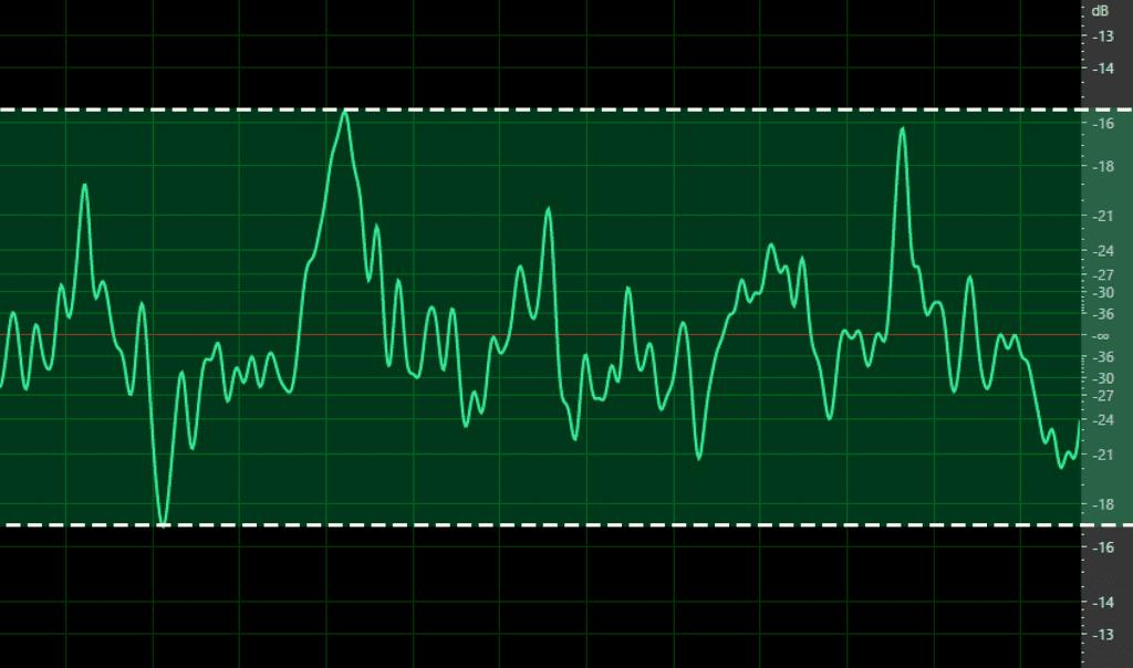 Audio Min Max Diagram Delta.png