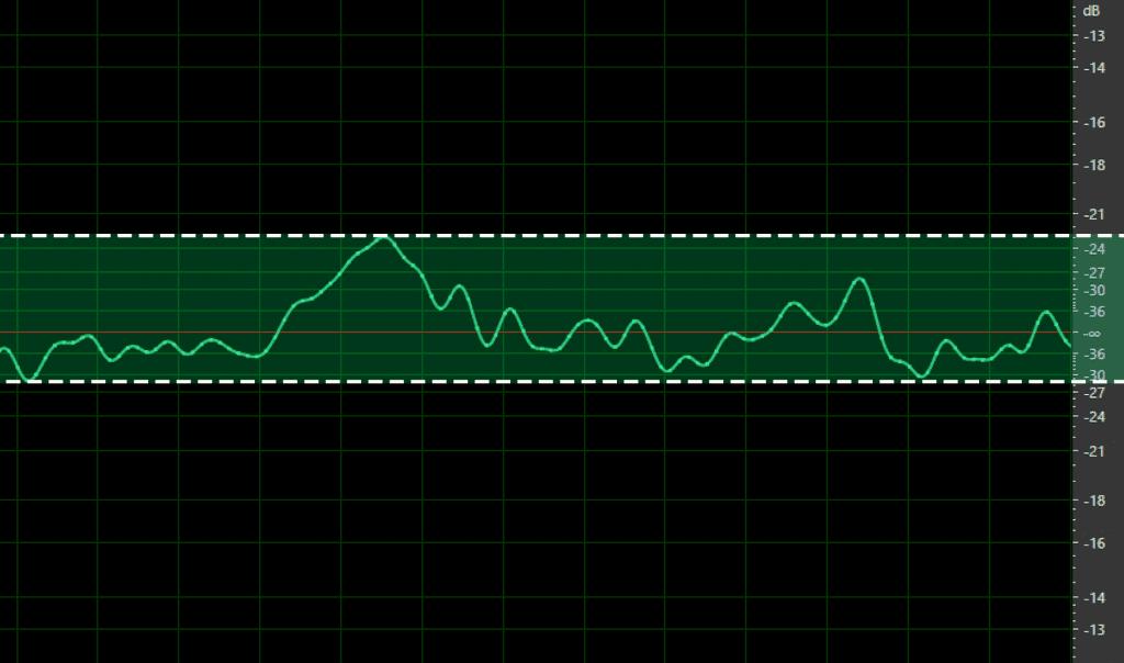 Audio Min Max Diagram Small Delta.png
