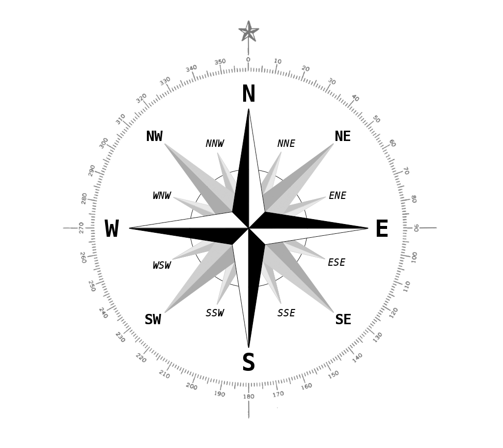 Compass Rose DETAILED.png