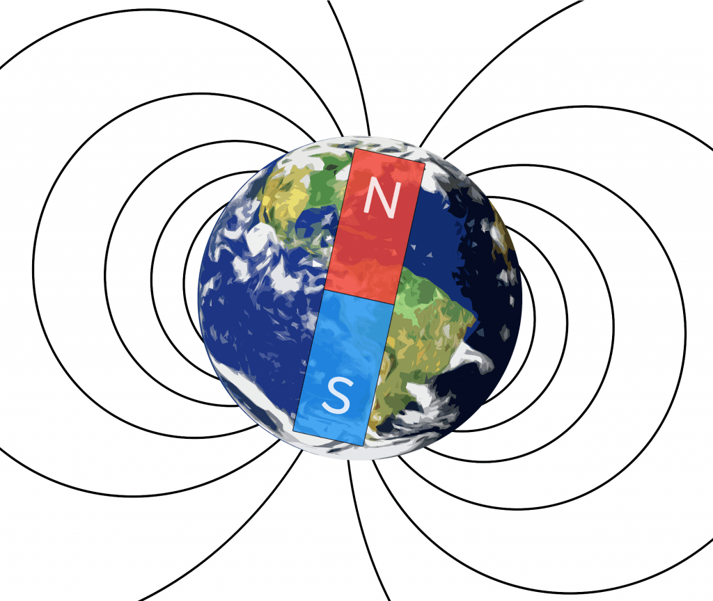 Earth Magnetic Field Lines With Magnet.png