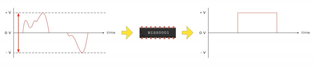 How the HC-SR501 PIR Sensor Works - Detecting Motion Step 3.png