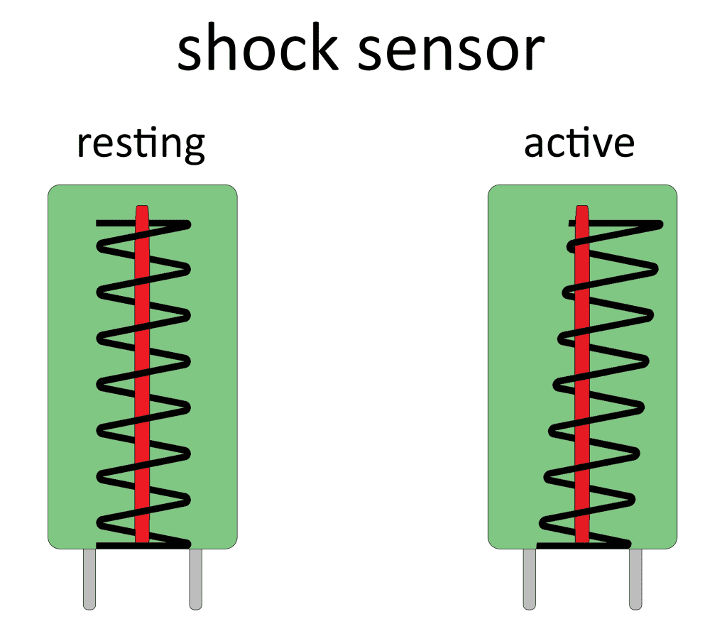 How the Keyes KY-002 Shock Sensor Works.png