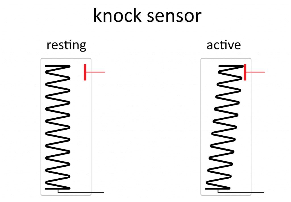 How the Keyes KY-031 Knock Sensor Works.png
