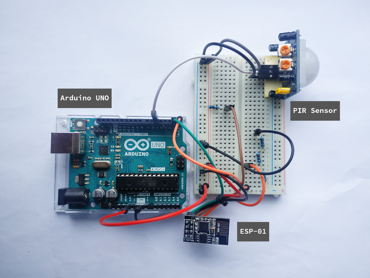How to Send Texts With an Arduino
