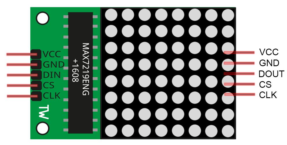 LED Matrix Breakout Pin Diagram.png