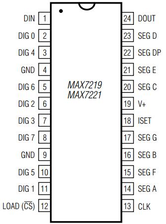 MAX7219 Pin Diagram.png